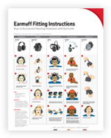 A diagram on earmuff fitting instructions.