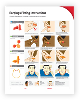 A diagram on earplug fitting instructions.