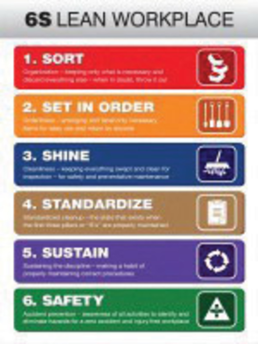 H Workplace Organization for Lean Manufacturing